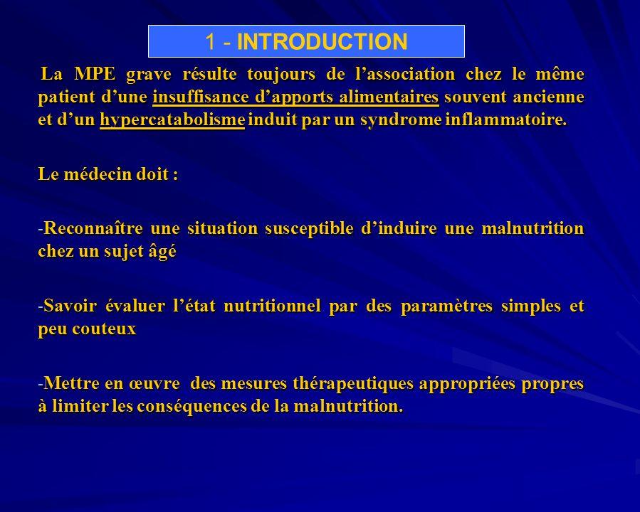 La MPE grave résulte toujours de lassociation chez le même patient dune insuffisance dapports alimentaires souvent ancienne et dun hypercatabolisme in
