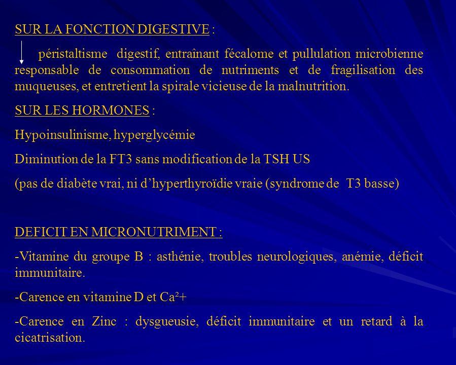 SUR LA FONCTION DIGESTIVE : péristaltisme digestif, entraînant fécalome et pullulation microbienne responsable de consommation de nutriments et de fra