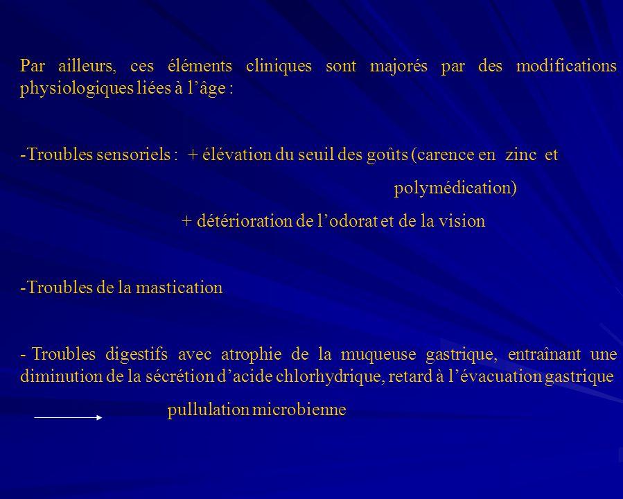 ASPECTS MULTIDIMENSIONNELS DE LA DENUTRITION DU SUJET AGE Retentissement hépatique Retentissement cognitif - Protéolyse-Asthénie Chute albumine plasmatique- Dépression Chute albumine plasmatique- Dépression - Augmentation protéines de- Anxiété linflammation -Affaiblissement intellectuel CRP - Rôle CCK +++ CRP - Rôle CCK +++ Orosomucoïde - Troubles mnésiques Orosomucoïde - Troubles mnésiques LA DENUTRITION PROTEINO-ENERGETIQUE MUSCLESTRANSPORTS DESTUBE DIGESTIF Atrophie musculaireMEDICAMENTSAtrophie intestinale Sarcopénie ACTION TOXIQUEAtrophie pancréatique ChuteDE LA FRACTIONTroubles de la digestion Syndrome de « après chute » LIBRETrouble de labsorption FragilitéAmaigrissement Perte d lautonomieAugmentation C.C.K Cholécystokinine