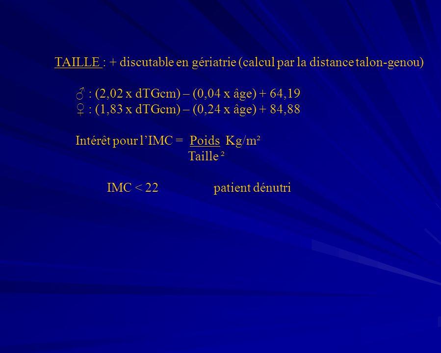 - LANTHROPOMETRIE : Circonférence brachiale et circonférence du mollet estiment la masse musculaire : masse maigre : < 25 cm : < 23 cm : < 23 cm Mesures de lépaisseur des plis cutanés sont des reflets de la masse grasse Mesures de lépaisseur des plis cutanés sont des reflets de la masse grasse Pli cutané tricipital : < 6 mm Pli cutané tricipital : < 6 mm < 10 mm < 10 mm Les mesures anthropométriques apprécient grossièrement les réserves en protéines musculaires et en graisse, cest-à-dire létat nutritionnel chronique du sujet : elles sont spécifiques mais peu sensibles et ne permettent pas une surveillance rapprochée de létat nutritionnel.