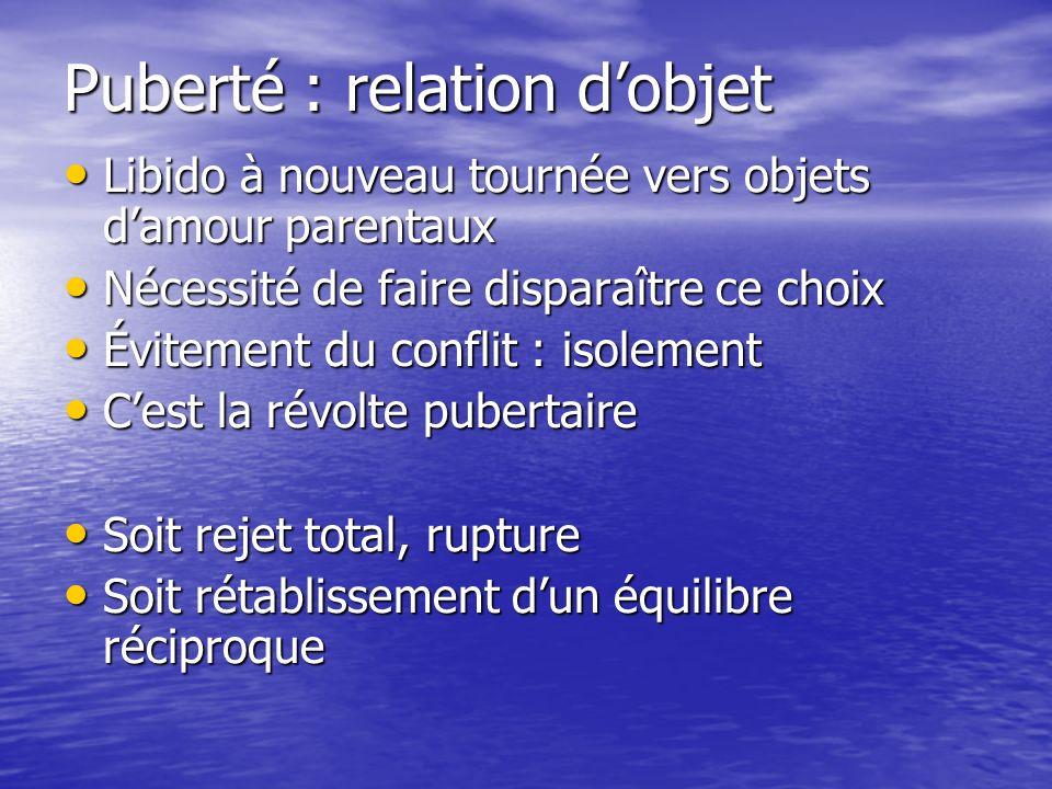 Puberté : relation dobjet Libido à nouveau tournée vers objets damour parentaux Libido à nouveau tournée vers objets damour parentaux Nécessité de fai