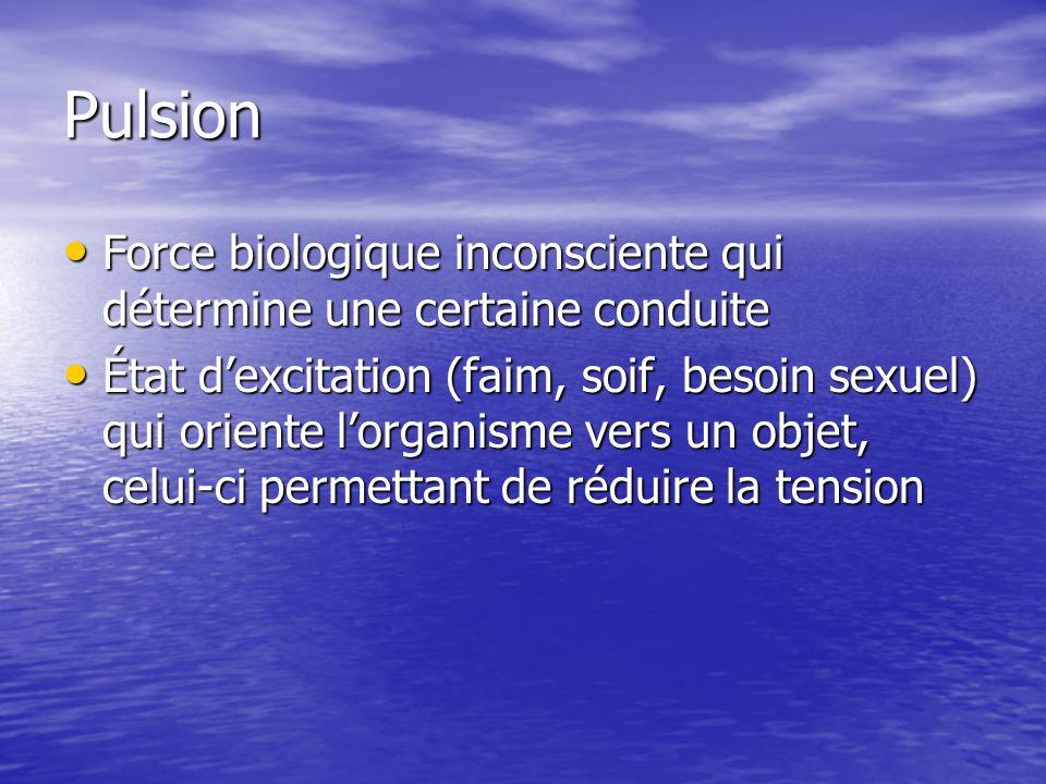 Pulsion Force biologique inconsciente qui détermine une certaine conduite Force biologique inconsciente qui détermine une certaine conduite État dexci