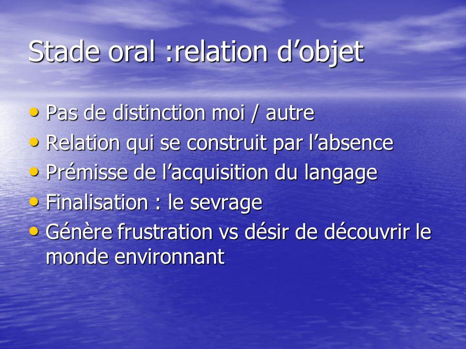 Stade oral :relation dobjet Pas de distinction moi / autre Pas de distinction moi / autre Relation qui se construit par labsence Relation qui se const