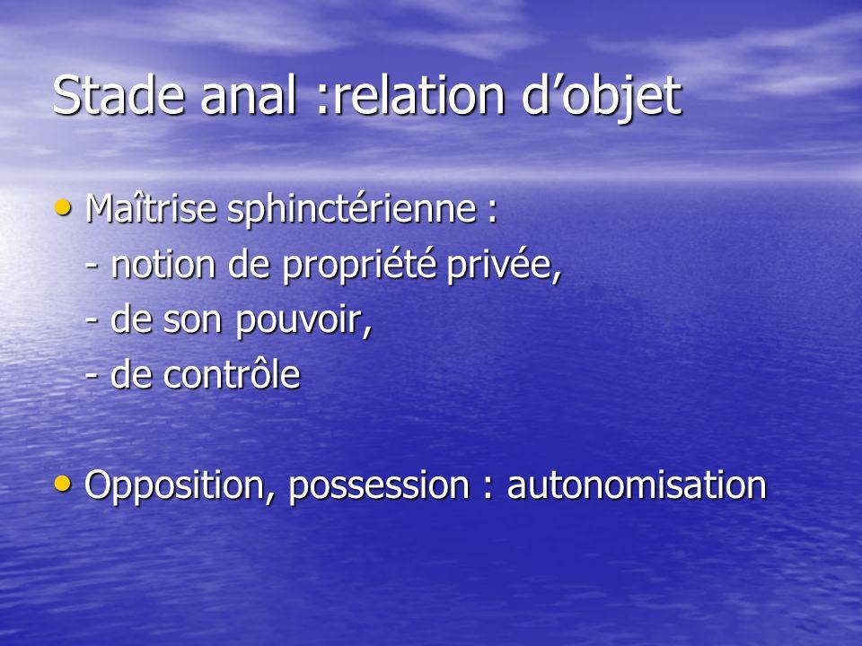 Stade anal :relation dobjet Maîtrise sphinctérienne : Maîtrise sphinctérienne : - notion de propriété privée, - de son pouvoir, - de contrôle Oppositi
