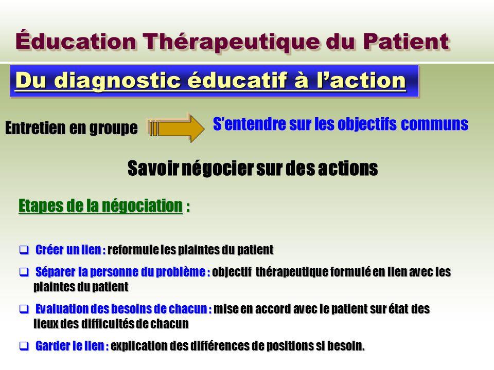 Éducation Thérapeutique du Patient Du diagnostic éducatif à laction Entretien en groupe Sentendre sur les objectifs communs Savoir négocier sur des ac