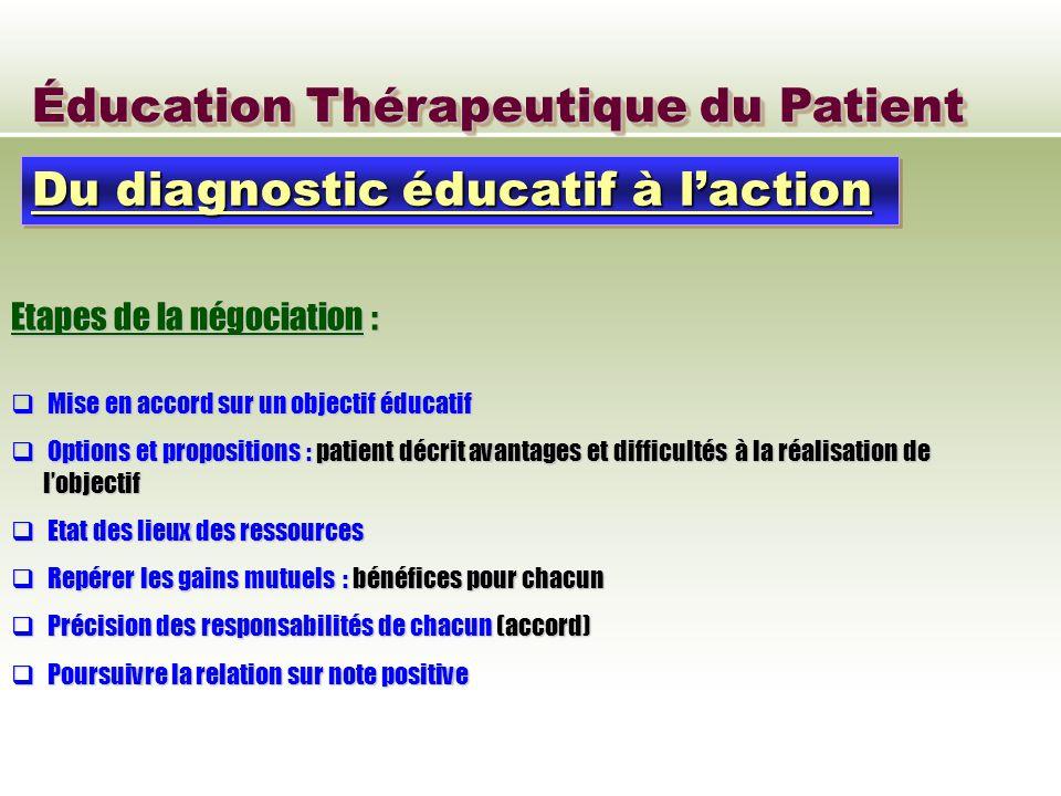 Éducation Thérapeutique du Patient Etapes de la négociation : Mise en accord sur un objectif éducatif Mise en accord sur un objectif éducatif Options
