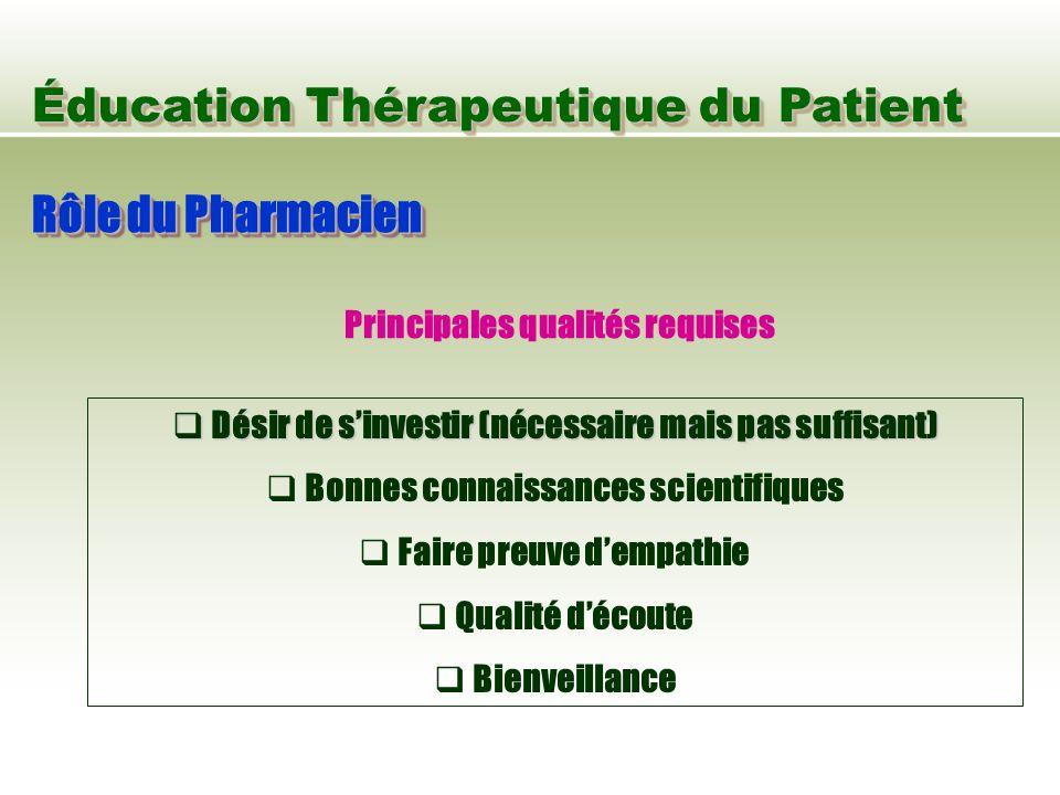 Éducation Thérapeutique du Patient Rôle du Pharmacien Principales qualités requises Désir de sinvestir (nécessaire mais pas suffisant) Désir de sinves