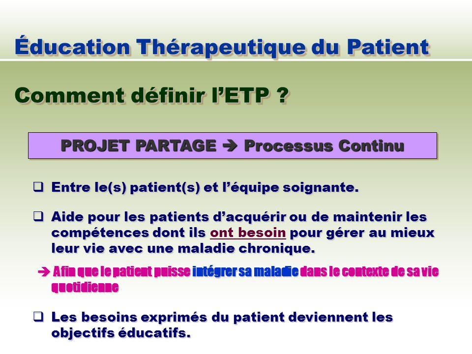 Éducation Thérapeutique du Patient Comment définir lETP ? Entre le(s) patient(s) et léquipe soignante Entre le(s) patient(s) et léquipe soignante PROJ