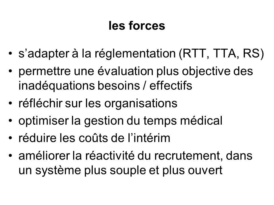 les forces sadapter à la réglementation (RTT, TTA, RS) permettre une évaluation plus objective des inadéquations besoins / effectifs réfléchir sur les