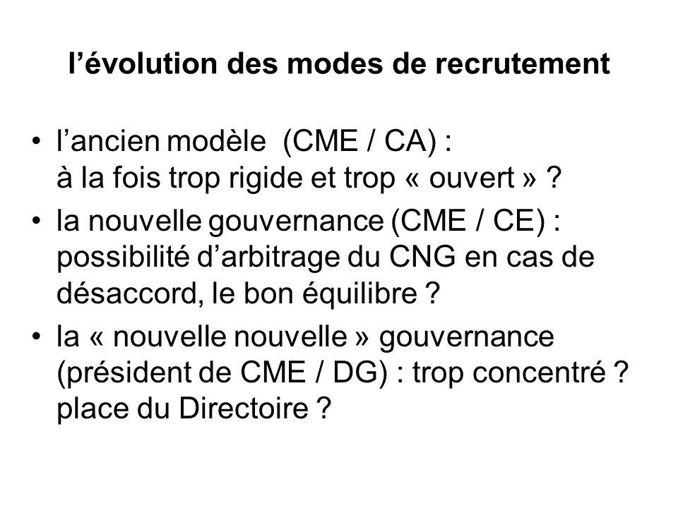 lévolution des modes de recrutement lancien modèle (CME / CA) : à la fois trop rigide et trop « ouvert » ? la nouvelle gouvernance (CME / CE) : possib