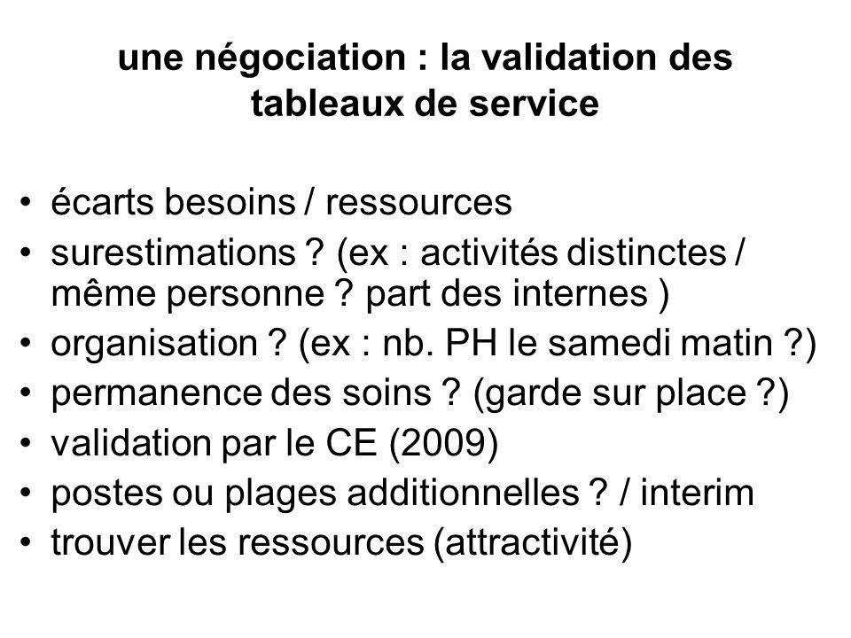 une négociation : la validation des tableaux de service écarts besoins / ressources surestimations ? (ex : activités distinctes / même personne ? part