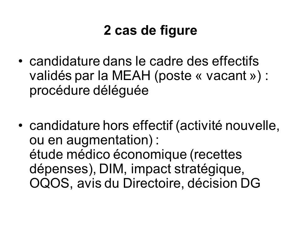 2 cas de figure candidature dans le cadre des effectifs validés par la MEAH (poste « vacant ») : procédure déléguée candidature hors effectif (activit