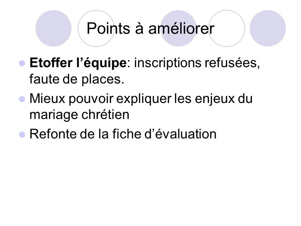 Points à améliorer Etoffer léquipe: inscriptions refusées, faute de places.