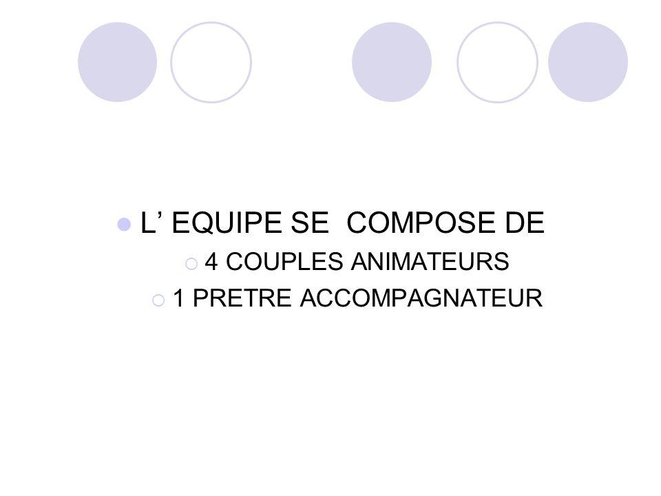 L EQUIPE SE COMPOSE DE 4 COUPLES ANIMATEURS 1 PRETRE ACCOMPAGNATEUR