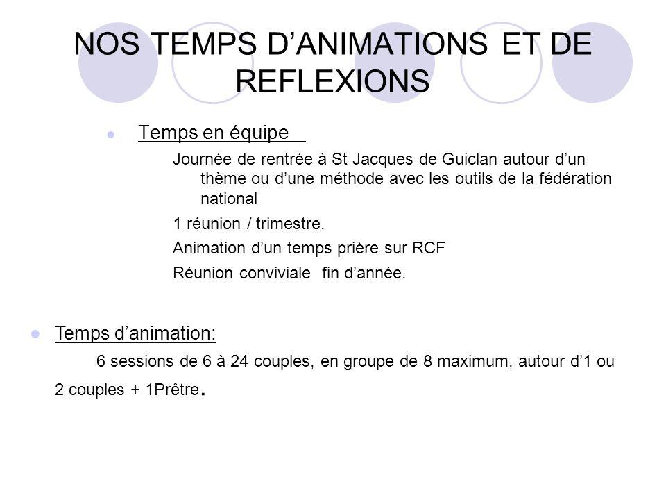 NOS TEMPS DANIMATIONS ET DE REFLEXIONS Temps en équipe Journée de rentrée à St Jacques de Guiclan autour dun thème ou dune méthode avec les outils de la fédération national 1 réunion / trimestre.