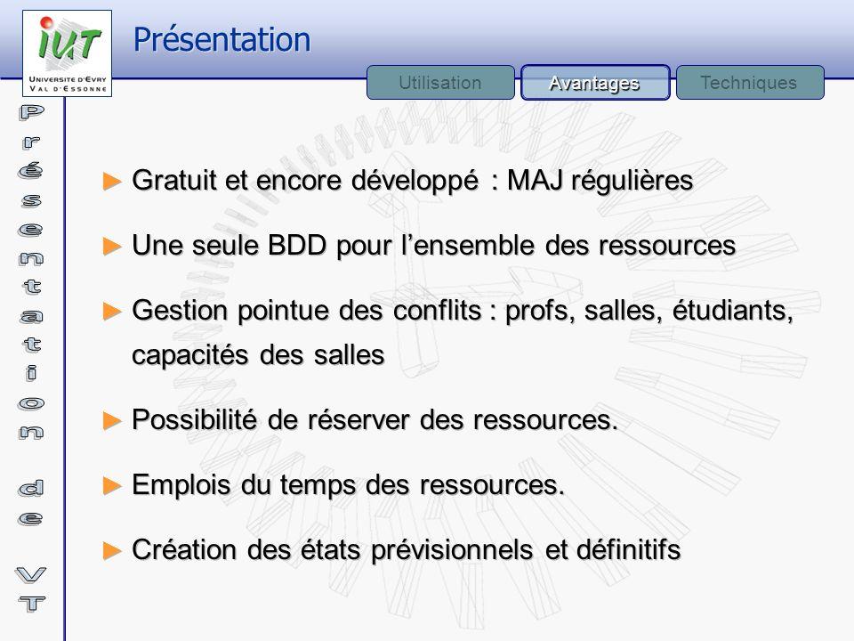 Gratuit et encore développé : MAJ régulières Une seule BDD pour lensemble des ressources Gestion pointue des conflits : profs, salles, étudiants, capa