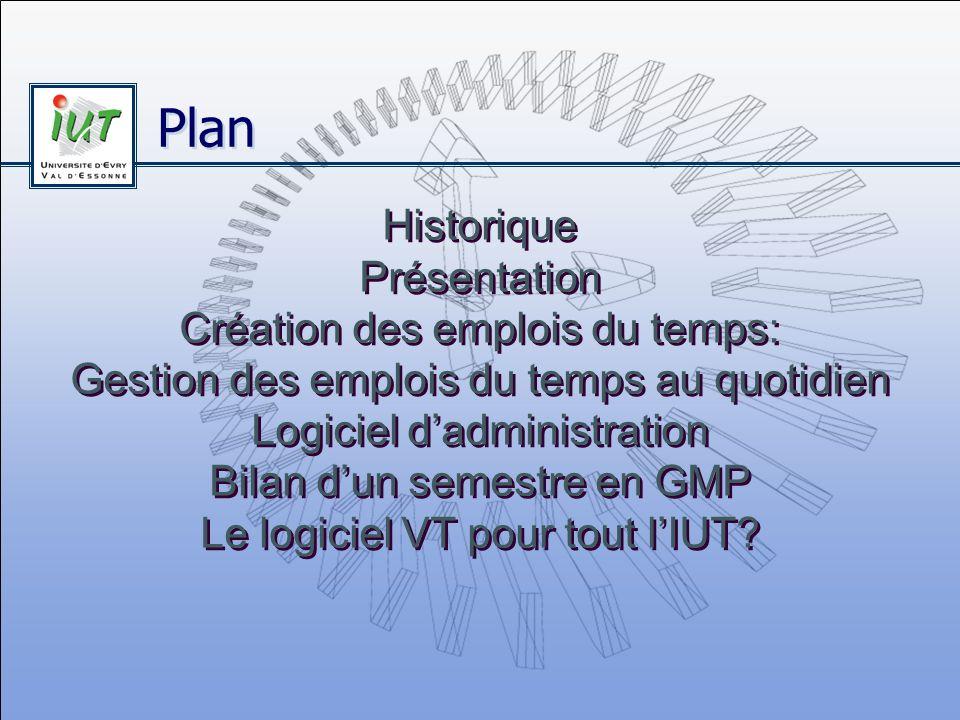 Plan Historique Présentation Création des emplois du temps: Gestion des emplois du temps au quotidien Logiciel dadministration Bilan dun semestre en G