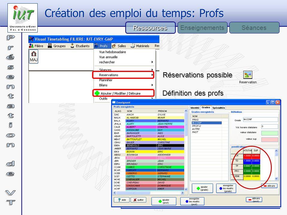 Définition des profs Réservations possible Création des emploi du temps: Profs Ressources EnseignementsSéances