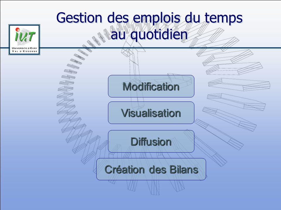 Gestion des emplois du temps au quotidien Modification Visualisation Diffusion Création des Bilans