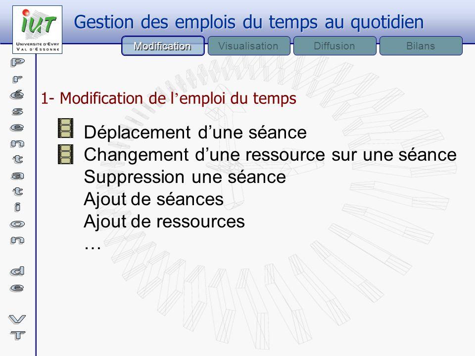 1- Modification de l emploi du temps Déplacement dune séance Changement dune ressource sur une séance Suppression une séance Ajout de séances Ajout de