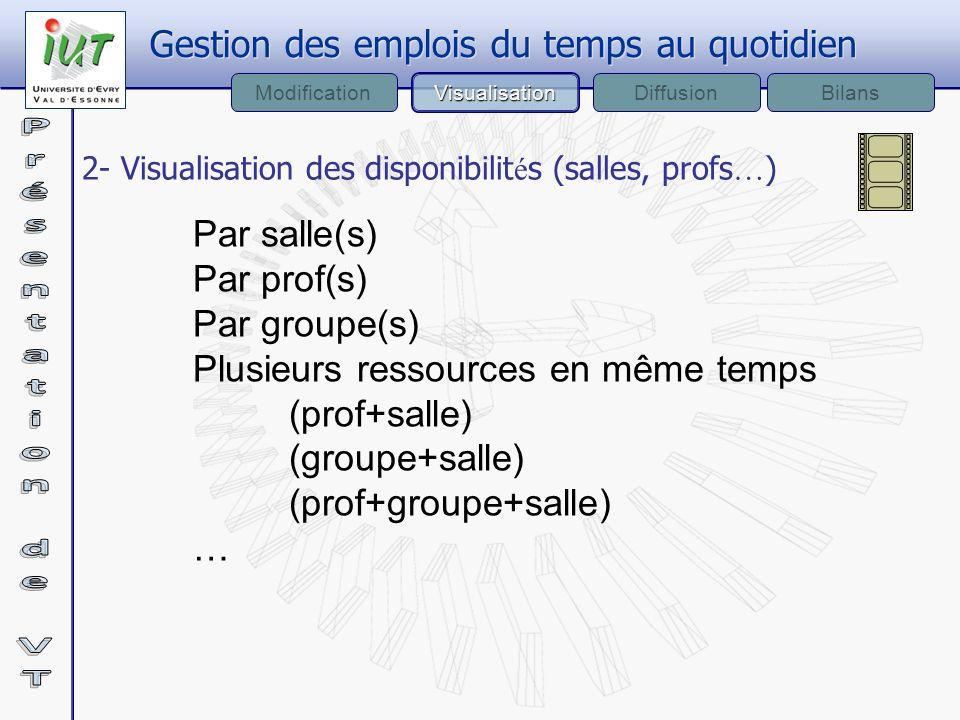2- Visualisation des disponibilit é s (salles, profs … ) Par salle(s) Par prof(s) Par groupe(s) Plusieurs ressources en même temps (prof+salle) (group