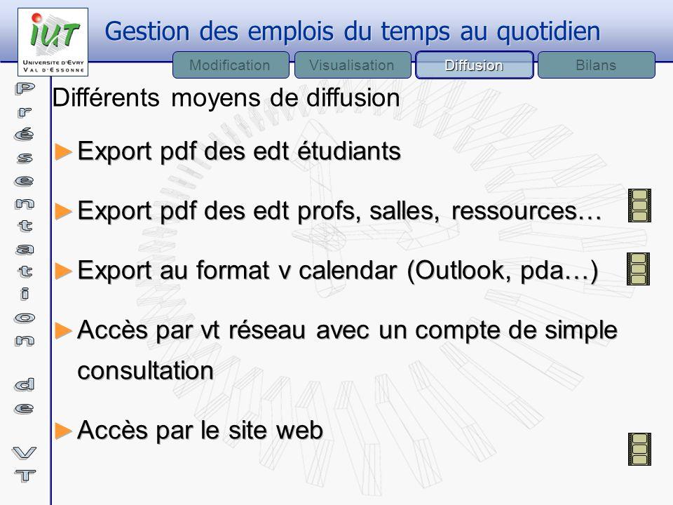 Export pdf des edt étudiants Export pdf des edt profs, salles, ressources… Export au format v calendar (Outlook, pda…) Accès par vt réseau avec un com