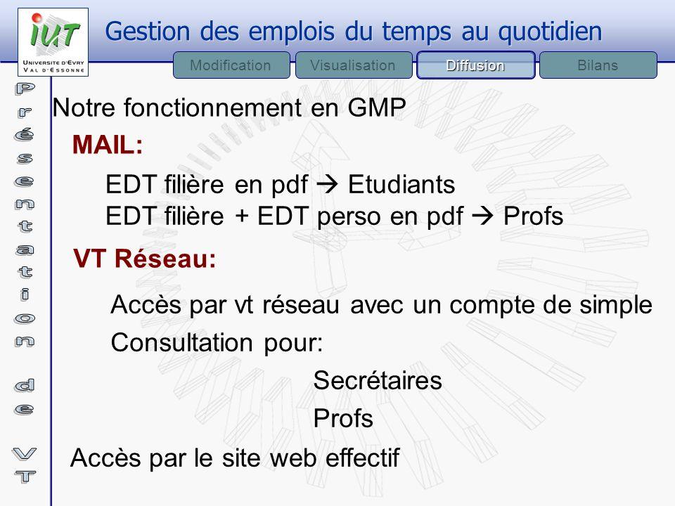 Notre fonctionnement en GMP MAIL: EDT filière en pdf Etudiants EDT filière + EDT perso en pdf Profs VT Réseau: Accès par vt réseau avec un compte de s