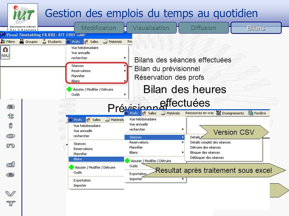 Bilans des séances effectuées Bilan du prévisionnel Réservation des profs Gestion des emplois du temps au quotidien Bilans VisualisationModificationDi