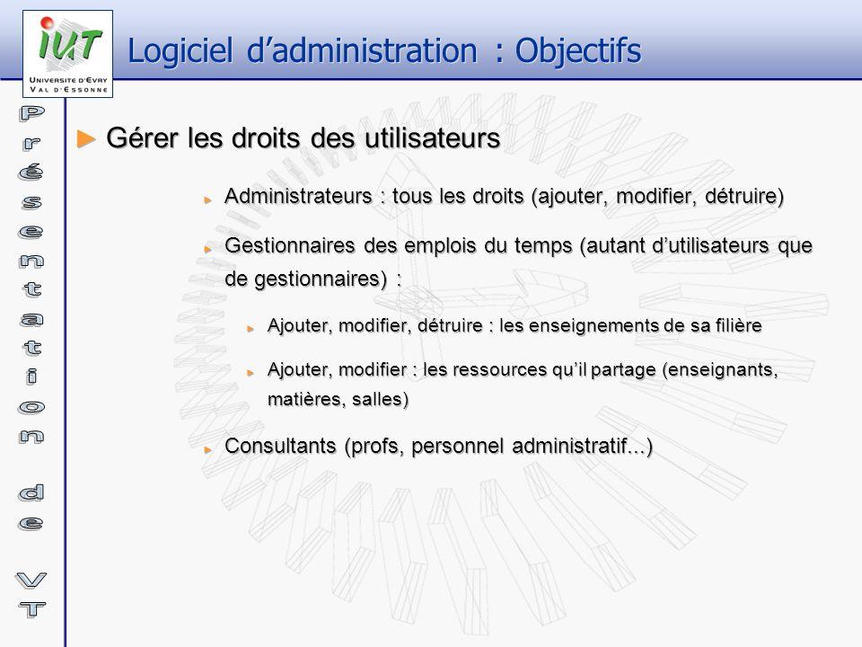 Logiciel dadministration : Objectifs Gérer les droits des utilisateurs Administrateurs : tous les droits (ajouter, modifier, détruire) Gestionnaires d
