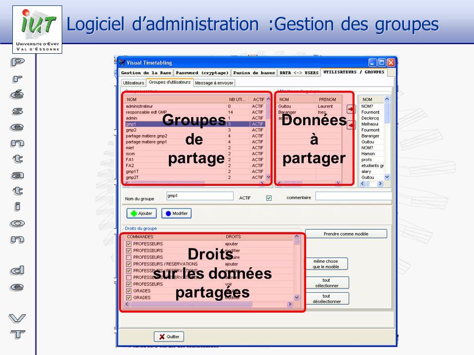Logiciel dadministration :Gestion des groupes Droits sur les données partagées Groupes de partage Données à partager