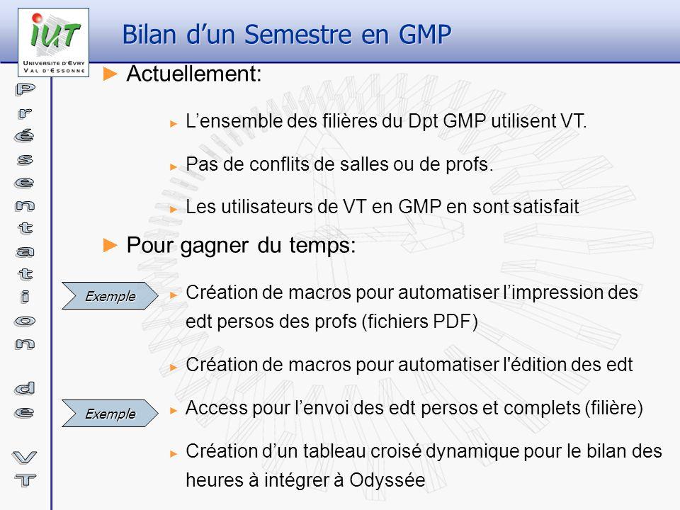Bilan dun Semestre en GMP Pour gagner du temps: Création de macros pour automatiser limpression des edt persos des profs (fichiers PDF) Création de ma