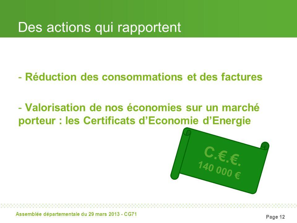 Page 12 Assemblée départementale du 29 mars 2013 - CG71 Des actions qui rapportent - Réduction des consommations et des factures - Valorisation de nos
