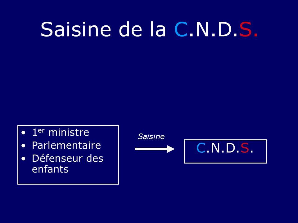 1 er ministre Parlementaire Défenseur des enfants C.N.D.S. Saisine Saisine de la C.N.D.S.