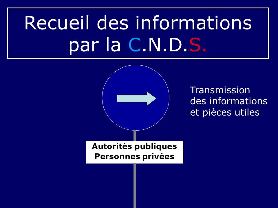 Autorités publiques Personnes privées Recueil des informations par la C.N.D.S. Transmission des informations et pièces utiles