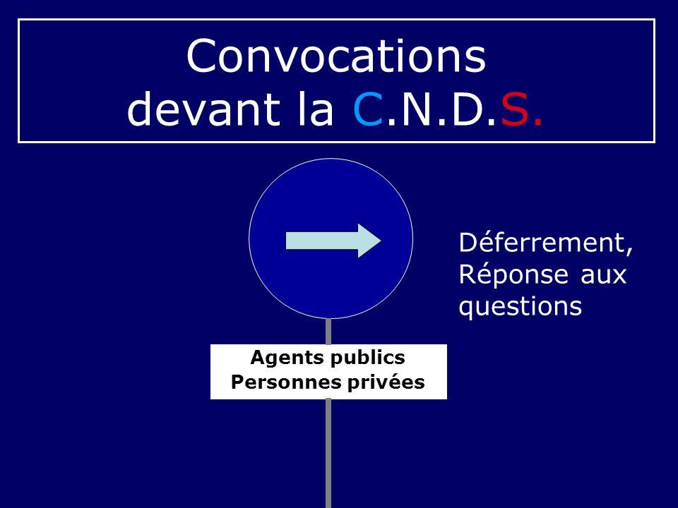 Agents publics Personnes privées Convocations devant la C.N.D.S. Déferrement, Réponse aux questions