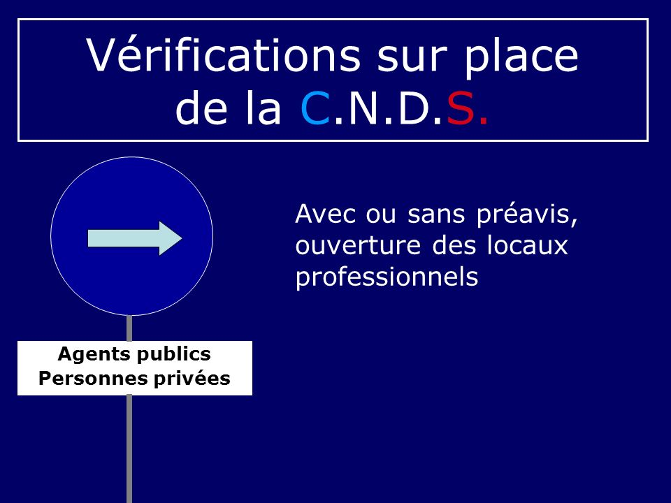 Agents publics Personnes privées Vérifications sur place de la C.N.D.S. Avec ou sans préavis, ouverture des locaux professionnels