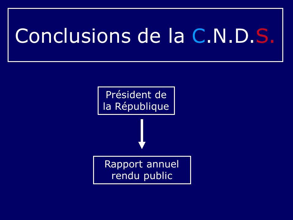 Conclusions de la C.N.D.S. Président de la République Rapport annuel rendu public