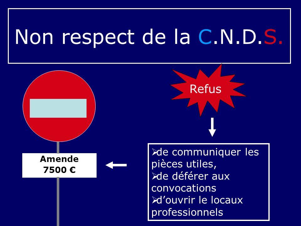 Amende 7500 Non respect de la C.N.D.S. de communiquer les pièces utiles, de déférer aux convocations douvrir le locaux professionnels Refus