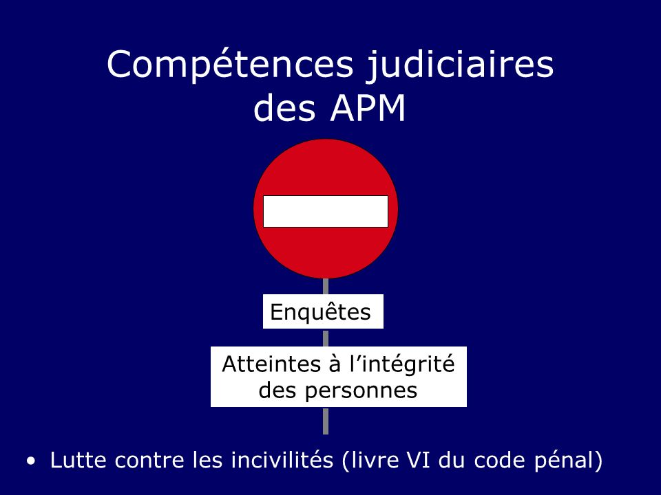 Lutte contre les incivilités (livre VI du code pénal) Compétences judiciaires des APM Enquêtes Atteintes à lintégrité des personnes