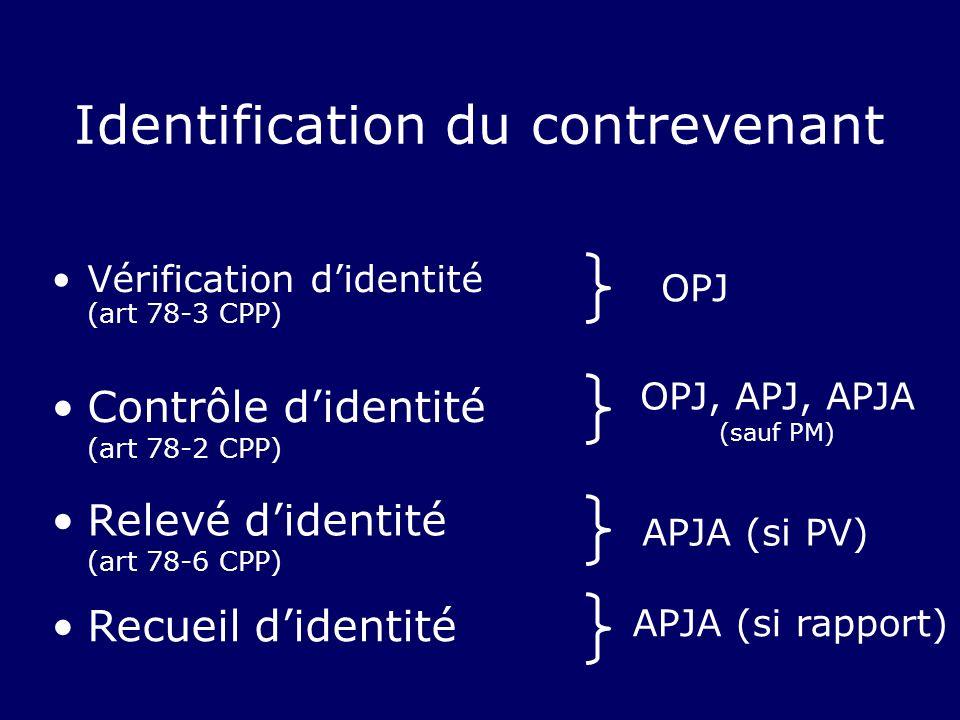 Vérification didentité (art 78-3 CPP) Identification du contrevenant OPJ Contrôle didentité (art 78-2 CPP) Relevé didentité (art 78-6 CPP) Recueil did
