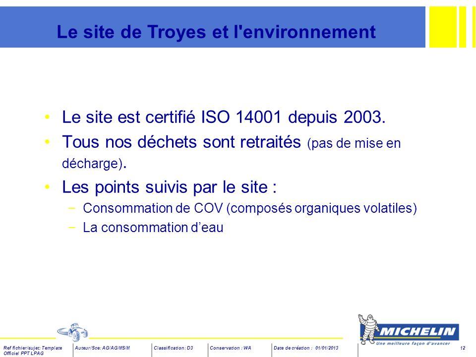 Ref fichier/sujet: Template Officiel PPT LPAG Auteur/Sce: AG/AG/MS/MClassification: D3Conservation : WADate de création : 01/01/2013 12 Le site est ce