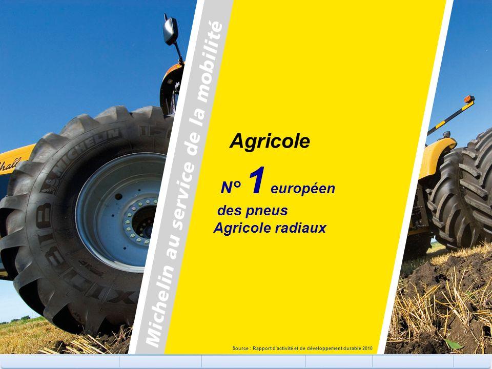 Ref fichier/sujet: Template Officiel PPT LPAG Auteur/Sce: AG/AG/MS/MClassification: D3Conservation : WADate de création : 01/01/2013 7 Agricole Agrico