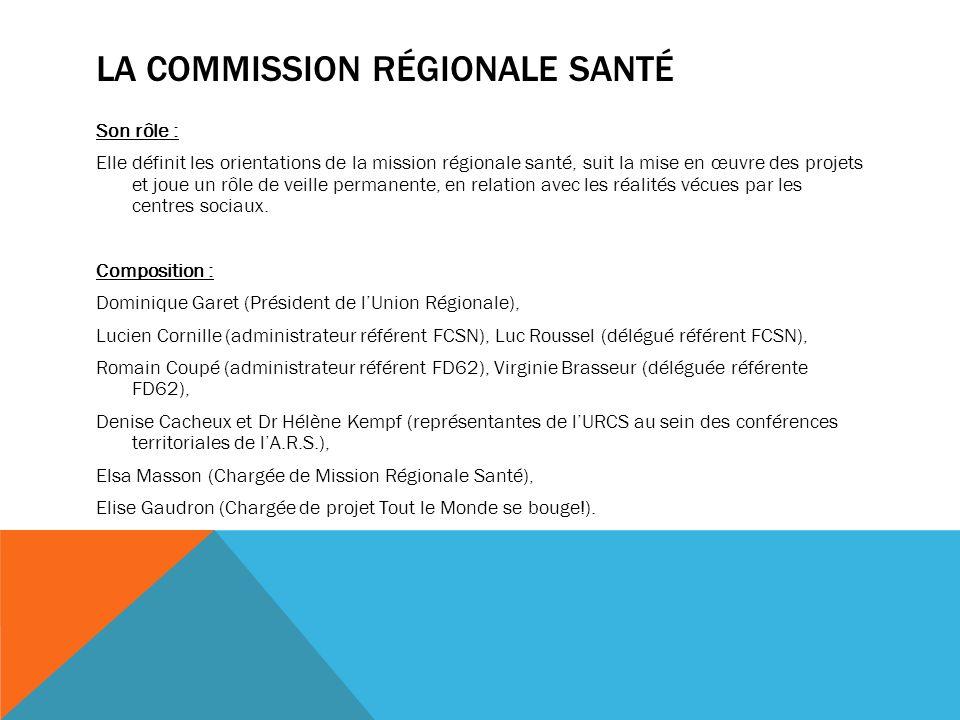 LA COMMISSION RÉGIONALE SANTÉ Son rôle : Elle définit les orientations de la mission régionale santé, suit la mise en œuvre des projets et joue un rôle de veille permanente, en relation avec les réalités vécues par les centres sociaux.