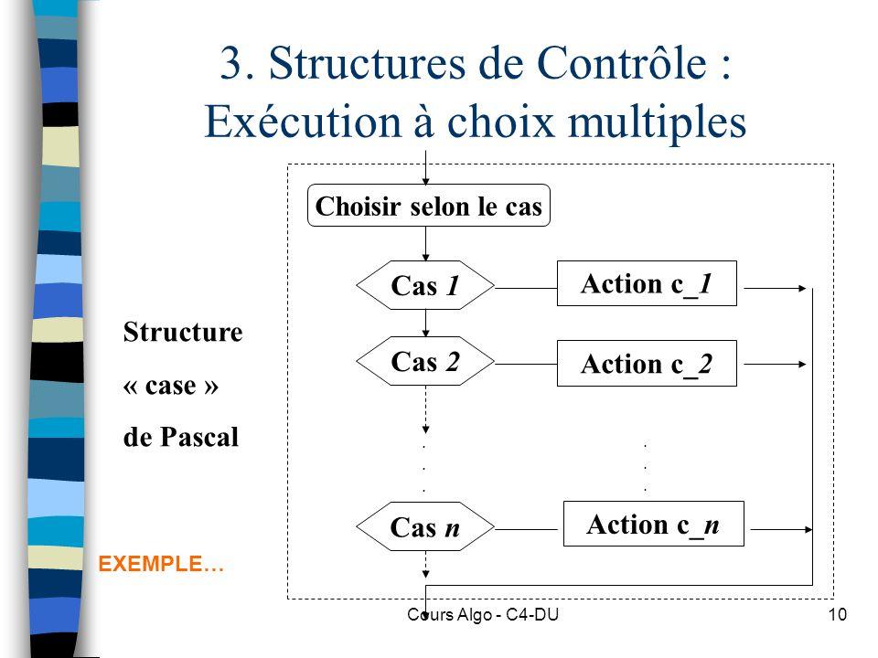 Cours Algo - C4-DU10 3. Structures de Contrôle : Exécution à choix multiples Action c_1 Action c_2 Action c_n...... Cas 1 Cas 2 Cas n...... Choisir se