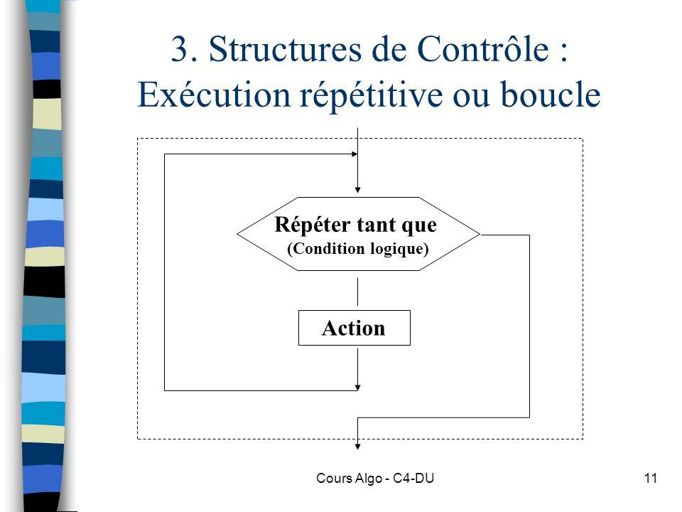 Cours Algo - C4-DU11 3. Structures de Contrôle : Exécution répétitive ou boucle Répéter tant que (Condition logique) Action