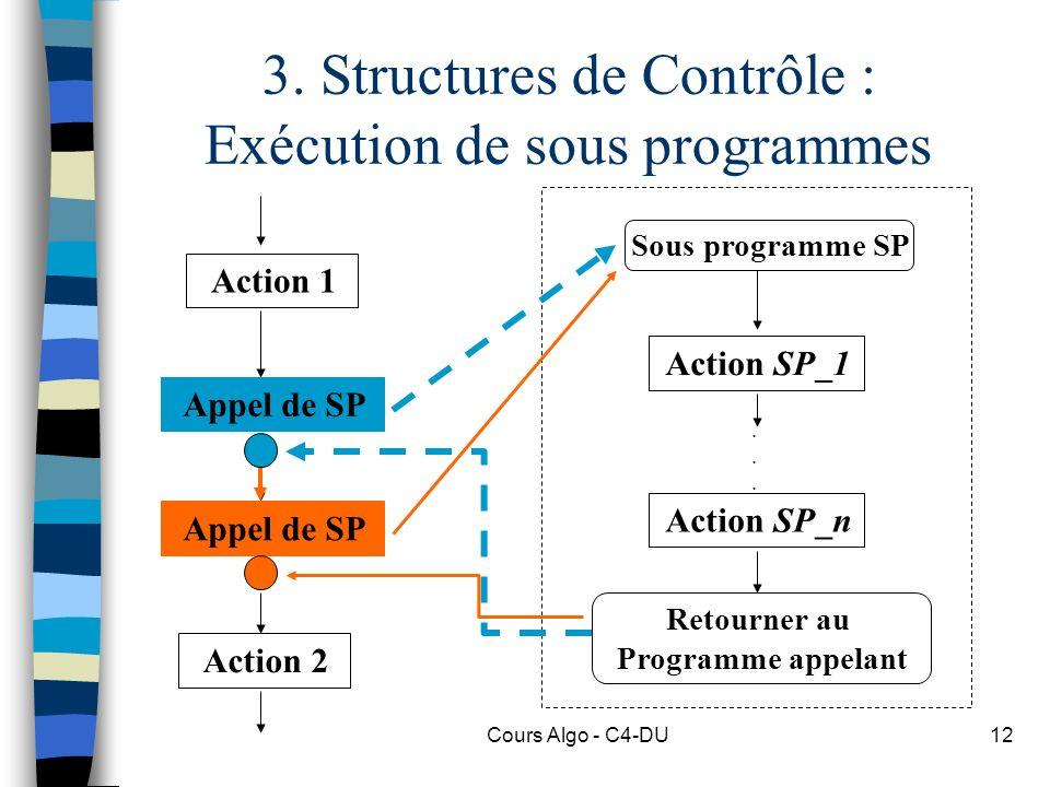 Cours Algo - C4-DU12 3. Structures de Contrôle : Exécution de sous programmes Action 2 Appel de SP Action 1 Appel de SP Sous programme SP Action SP_1