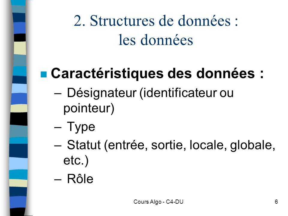 Cours Algo - C4-DU6 2. Structures de données : les données n Caractéristiques des données : – Désignateur (identificateur ou pointeur) – Type – Statut