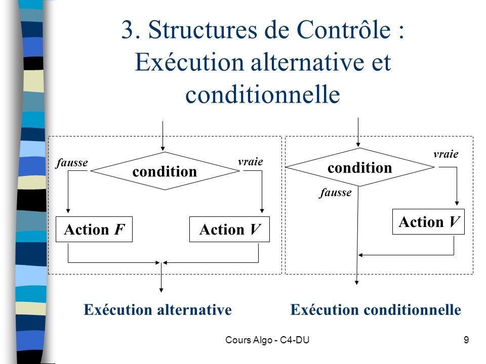 Cours Algo - C4-DU9 3. Structures de Contrôle : Exécution alternative et conditionnelle Action FAction V condition fausse vraie Exécution alternative