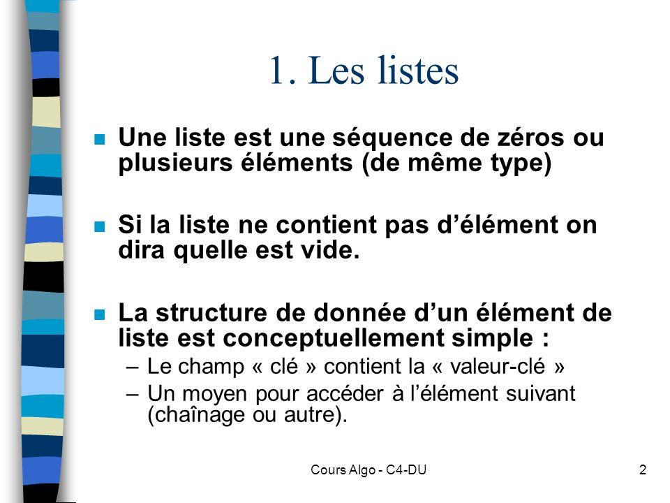 Cours Algo - C4-DU2 1. Les listes n Une liste est une séquence de zéros ou plusieurs éléments (de même type) n Si la liste ne contient pas délément on