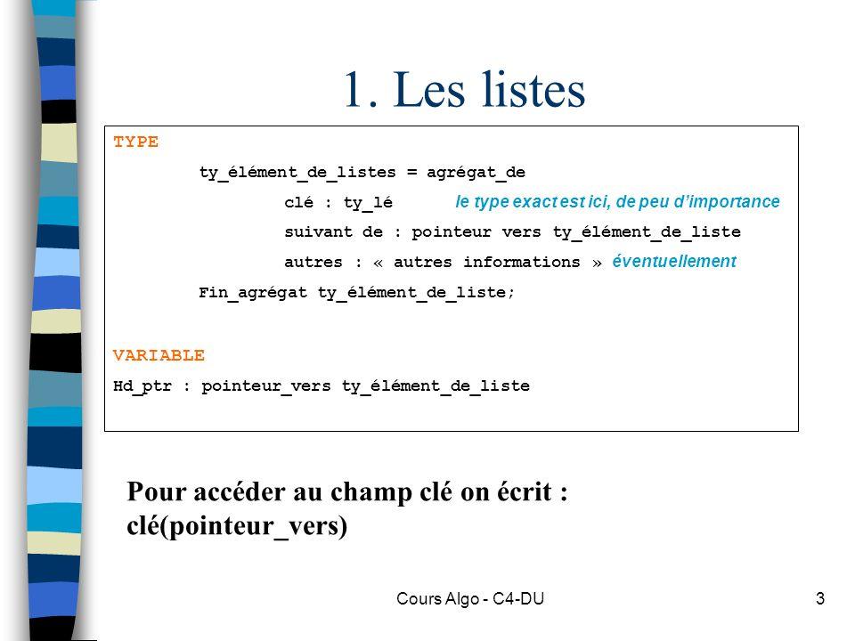 Cours Algo - C4-DU3 1. Les listes TYPE ty_élément_de_listes = agrégat_de clé : ty_lé le type exact est ici, de peu dimportance suivant de : pointeur v